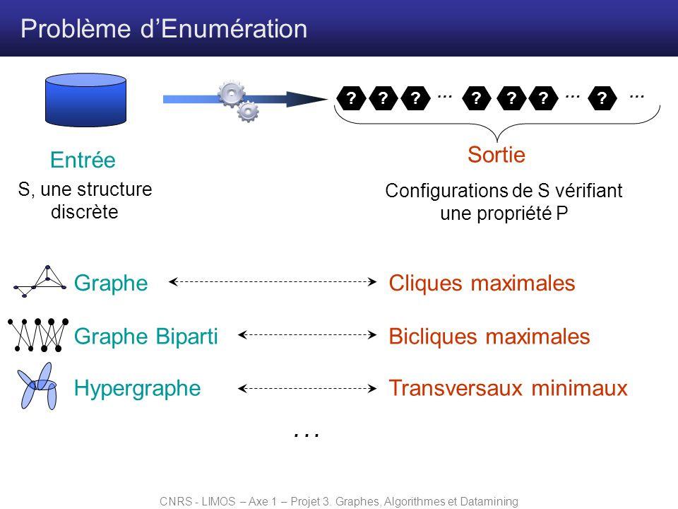 CNRS - LIMOS – Axe 1 – Projet 3. Graphes, Algorithmes et Datamining Problème dEnumération Entrée ??????? … Sortie … Configurations de S vérifiant une
