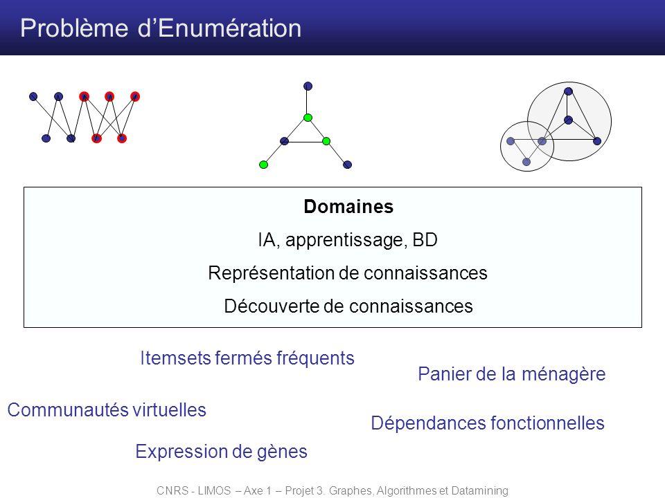 CNRS - LIMOS – Axe 1 – Projet 3. Graphes, Algorithmes et Datamining Problème dEnumération Domaines IA, apprentissage, BD Représentation de connaissanc