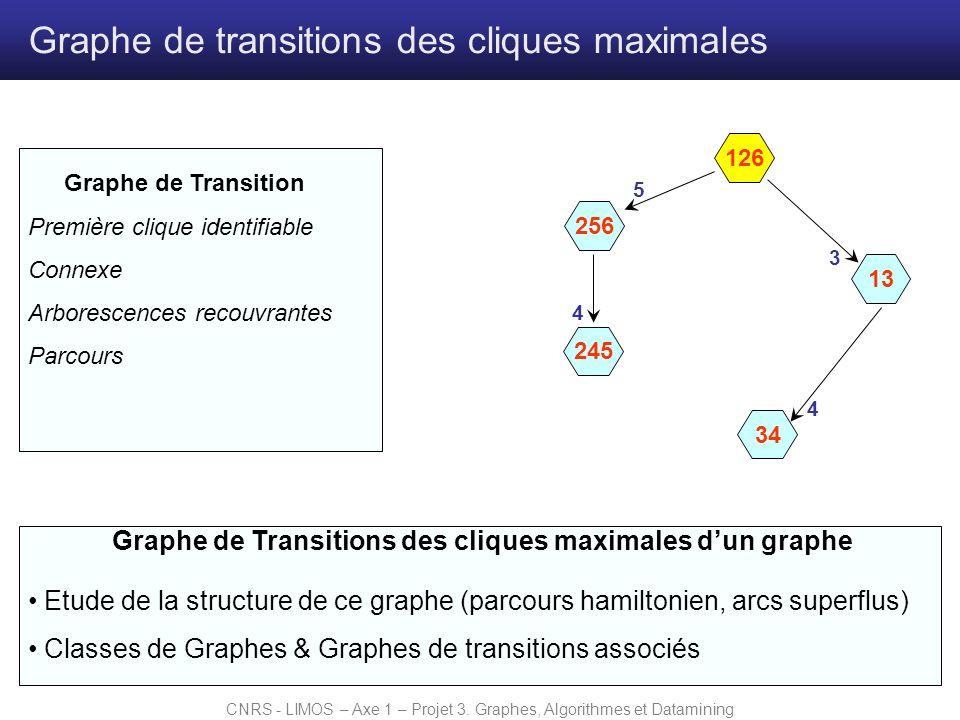 CNRS - LIMOS – Axe 1 – Projet 3. Graphes, Algorithmes et Datamining Graphe de transitions des cliques maximales Graphe de Transitions des cliques maxi