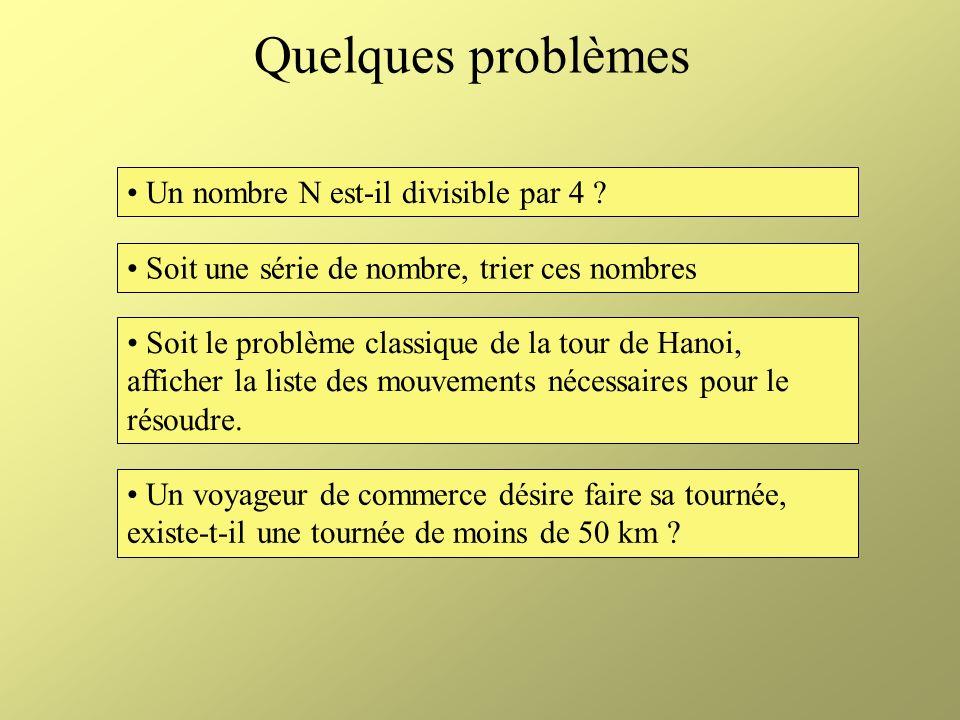 La classe co-P La classe co-P est le complémentaire de P Pour un problème donné de P, on montre facilement qu il est dans co-P : On échange les réponses OUI et NON Pour un problème de co-P, on montre facilement qu il est dans P (idem) P = co-P