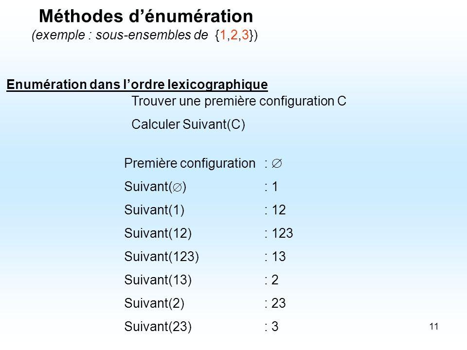 11 Méthodes dénumération Enumération dans lordre lexicographique (exemple : sous-ensembles de {1,2,3}) Trouver une première configuration C Calculer S