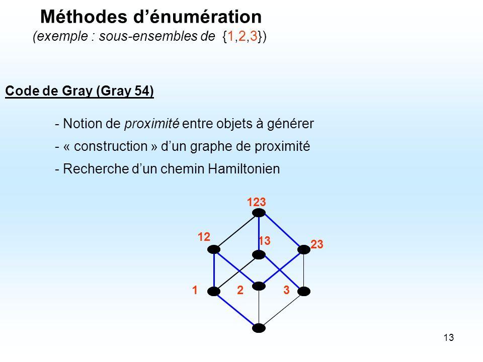 13 - Notion de proximité entre objets à générer - Recherche dun chemin Hamiltonien 12 12 3 13 23 123 Code de Gray (Gray 54) Méthodes dénumération (exe