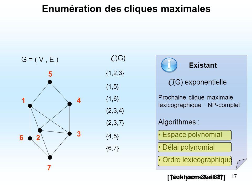 17 Existant G = ( V, E ) {1,2,3} {1,5} {1,6} {2,3,4} {2,3,7} {4,5} {6,7} C (G) C (G) exponentielle Algorithmes : Espace polynomial Délai polynomial Or