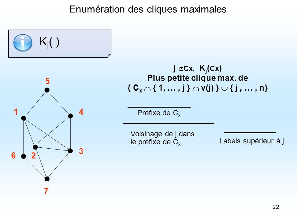 22 j Cx, K j ( Cx ) Plus petite clique max. de { C x { 1, …, j } v(j) } { j, …, n} Préfixe de C x Voisinage de j dans le préfixe de C x Labels supérie