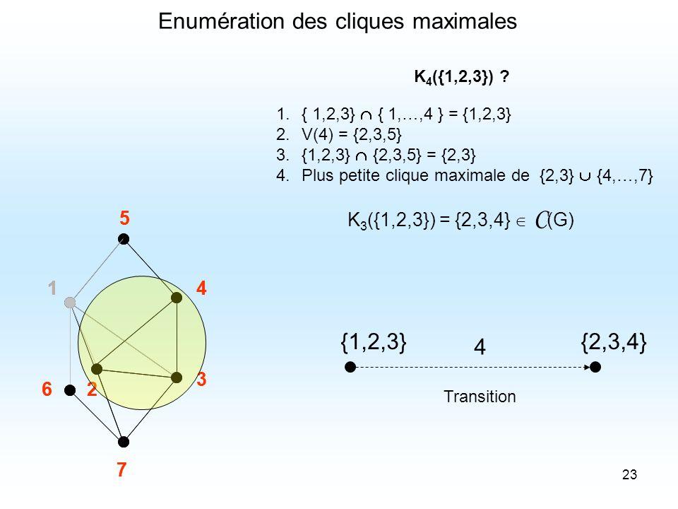 23 1.{ 1,2,3} { 1,…,4 } = {1,2,3} 2.V(4) = {2,3,5} 3.{1,2,3} {2,3,5} = {2,3} 4.Plus petite clique maximale de {2,3} {4,…,7} K 3 ({1,2,3}) = {2,3,4} C