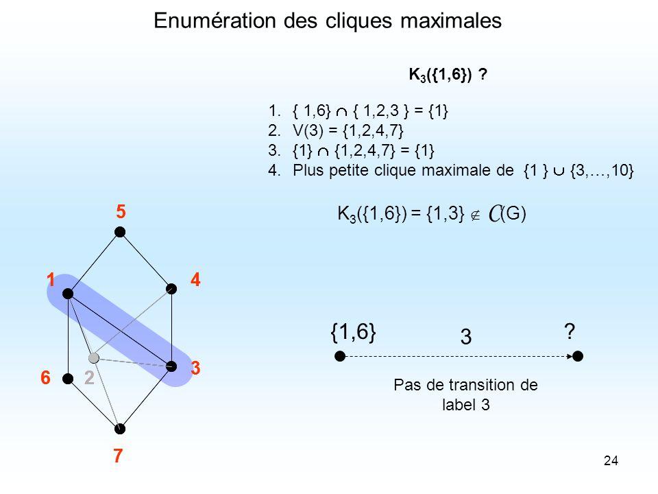 24 1.{ 1,6} { 1,2,3 } = {1} 2.V(3) = {1,2,4,7} 3.{1} {1,2,4,7} = {1} 4.Plus petite clique maximale de {1 } {3,…,10} K 3 ({1,6}) = {1,3} C (G) K 3 ({1,