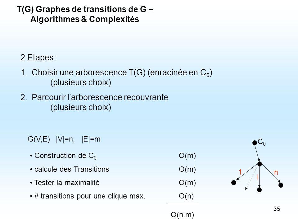 35 2 Etapes : 1.Choisir une arborescence T(G) (enracinée en C 0 ) (plusieurs choix) 2.Parcourir larborescence recouvrante (plusieurs choix) G(V,E) |V|