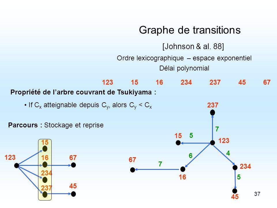37 [Johnson & al. 88] Graphe de transitions 67 237 123 234 45 5 4 6 15 5 16 7 7 6723712323445 15 16 Ordre lexicographique – espace exponentiel Délai p