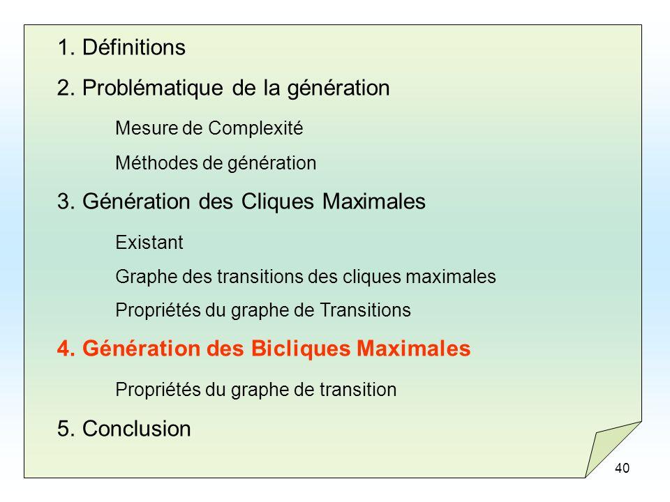 40 1.Définitions 2.Problématique de la génération Mesure de Complexité Méthodes de génération 3.Génération des Cliques Maximales Existant Graphe des t