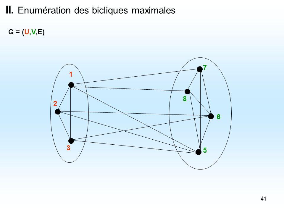 41 II. Enumération des bicliques maximales G = (U,V,E) 2 3 1 5 6 7 8