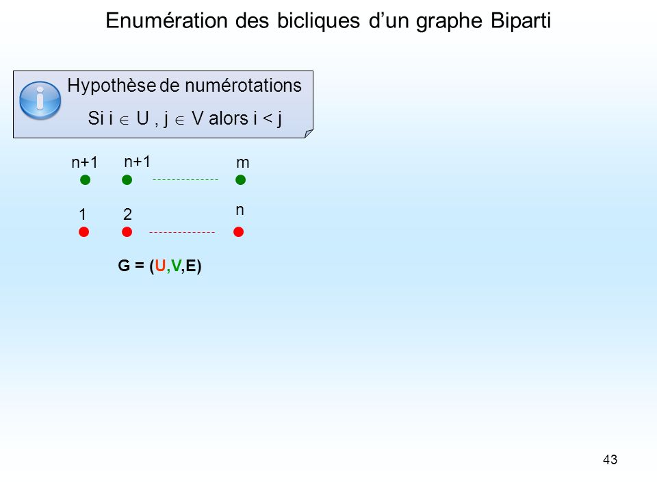 43 Enumération des bicliques dun graphe Biparti Hypothèse de numérotations Si i U, j V alors i < j G = (U,V,E) 12 n n+1 m