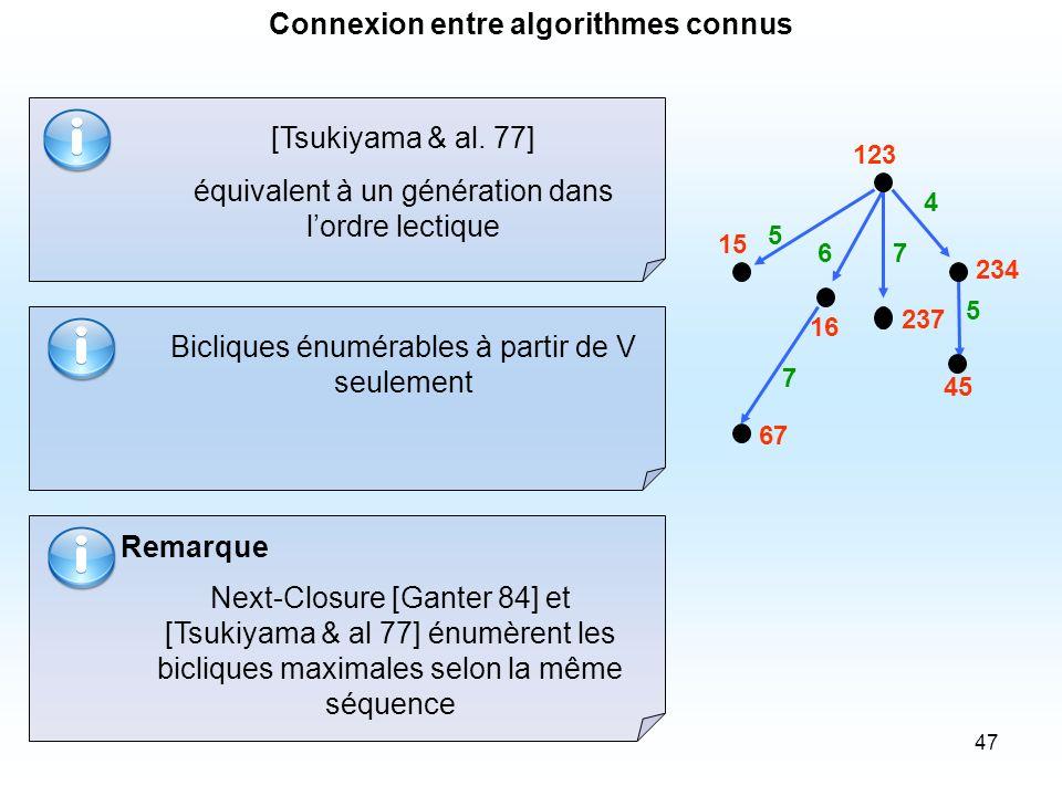 47 Connexion entre algorithmes connus [Tsukiyama & al. 77] équivalent à un génération dans lordre lectique Bicliques énumérables à partir de V seuleme