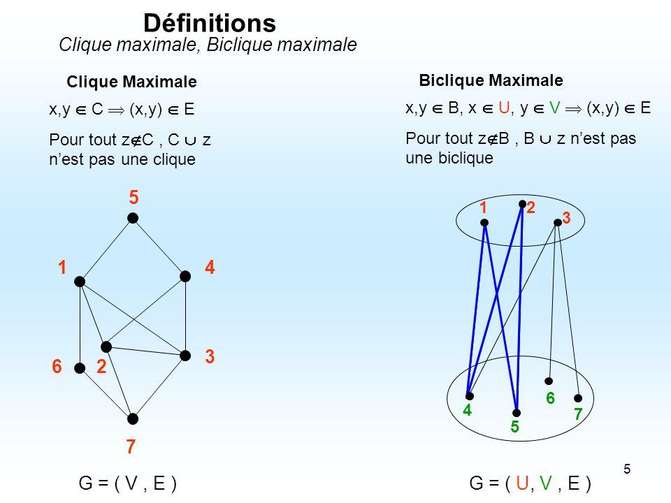5 G = ( V, E ) 1 2 3 4 5 7 6 Clique Maximale x,y C (x,y) E Pour tout z C, C z nest pas une clique G = ( U, V, E ) 1 2 3 4 5 6 7 Biclique Maximale x,y