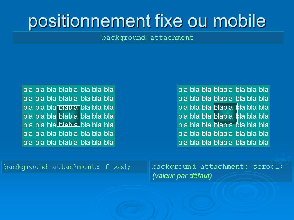 background-attachment: scrool; (valeur par défaut) background-attachment: fixed; bla bla bla blabla bla bla bla positionnement fixe ou mobile background-attachment