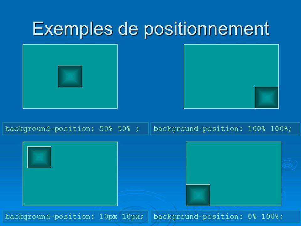 background-position: 50% 50% ; background-position: 100% 100%; background-position: 10px 10px; background-position: 0% 100%; Exemples de positionnemen