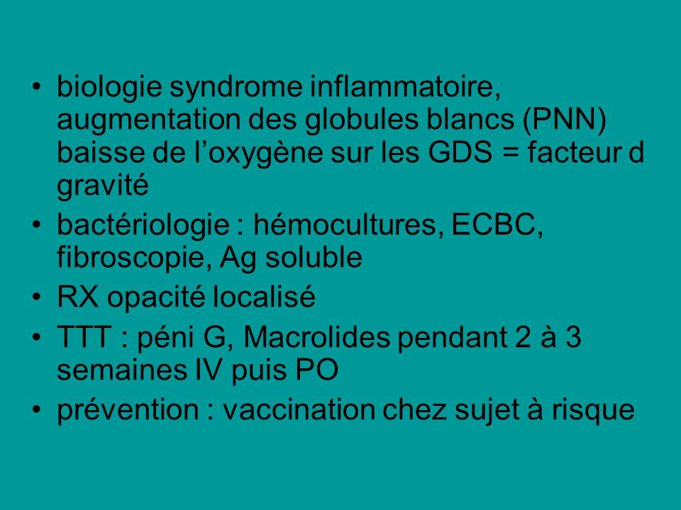 biologie syndrome inflammatoire, augmentation des globules blancs (PNN) baisse de loxygène sur les GDS = facteur d gravité bactériologie : hémoculture