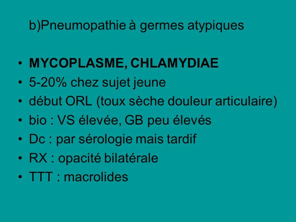 b)Pneumopathie à germes atypiques MYCOPLASME, CHLAMYDIAE 5-20% chez sujet jeune début ORL (toux sèche douleur articulaire) bio : VS élevée, GB peu éle