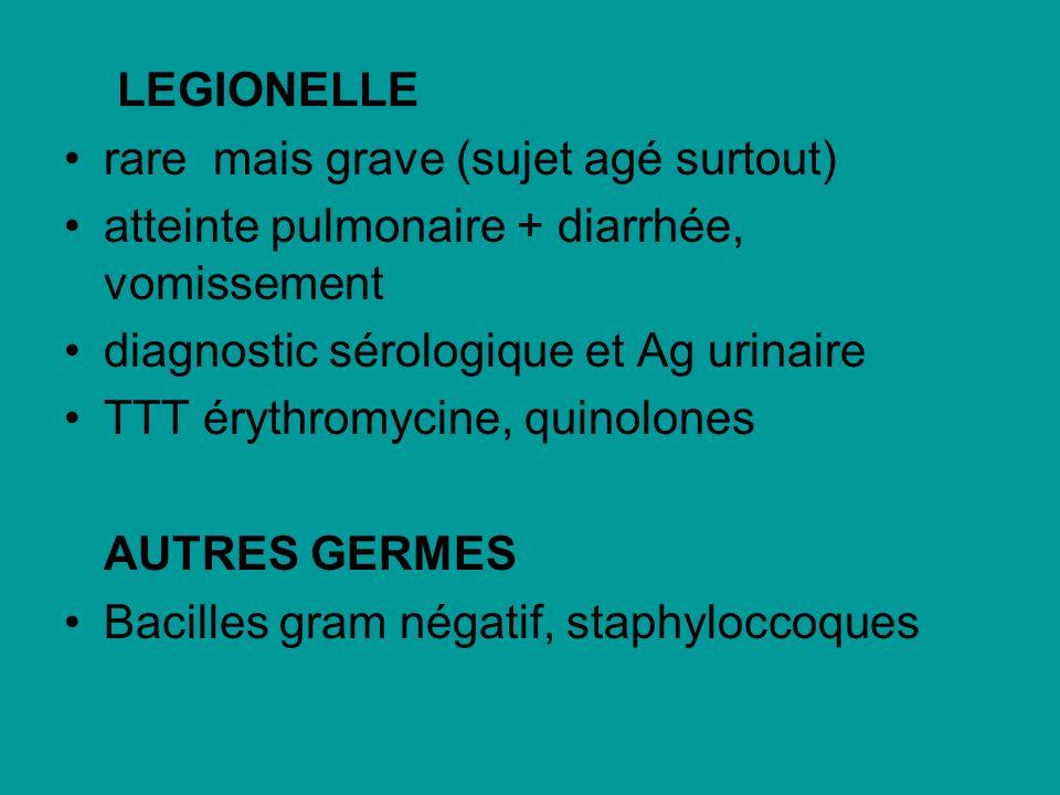 LEGIONELLE rare mais grave (sujet agé surtout) atteinte pulmonaire + diarrhée, vomissement diagnostic sérologique et Ag urinaire TTT érythromycine, qu