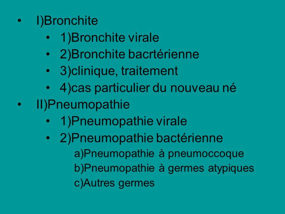 I)Bronchite 1)Bronchite virale 2)Bronchite bacrtérienne 3)clinique, traitement 4)cas particulier du nouveau né II)Pneumopathie 1)Pneumopathie virale 2