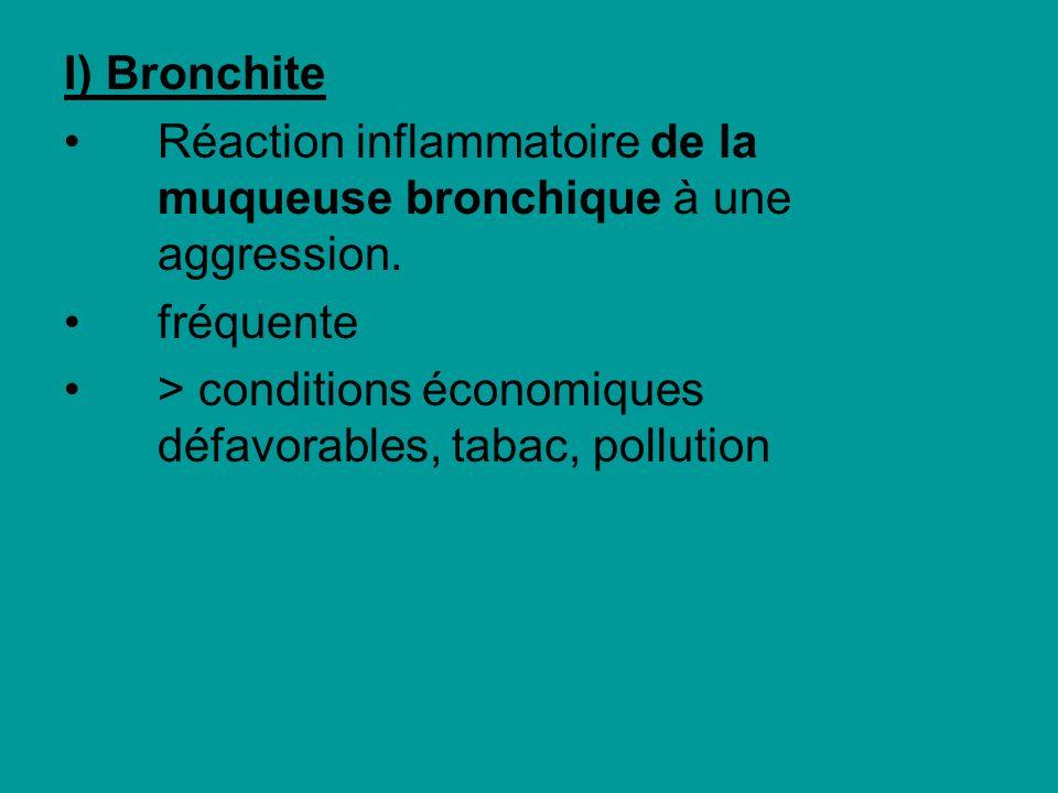 I) Bronchite Réaction inflammatoire de la muqueuse bronchique à une aggression. fréquente > conditions économiques défavorables, tabac, pollution