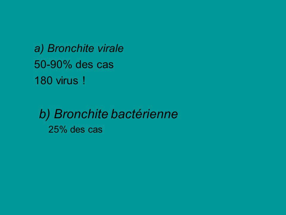 a) Bronchite virale 50-90% des cas 180 virus ! b) Bronchite bactérienne 25% des cas