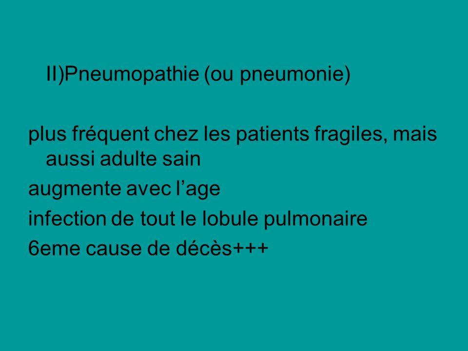 II)Pneumopathie (ou pneumonie) plus fréquent chez les patients fragiles, mais aussi adulte sain augmente avec lage infection de tout le lobule pulmona