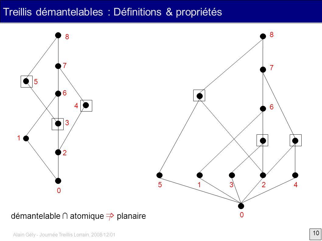 10 Alain Gély - Journée Treillis Lorrain, 2008/12/01 Treillis démantelables : Définitions & propriétés 0 1 2 3 4 5 6 7 8 0 13245 6 7 8 démantelable at