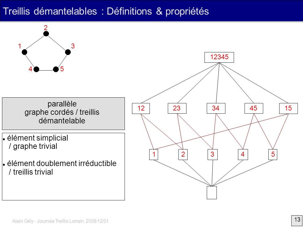 13 Alain Gély - Journée Treillis Lorrain, 2008/12/01 Treillis démantelables : Définitions & propriétés 1 2 3 45 12233445 245 12345 15 13 parallèle gra