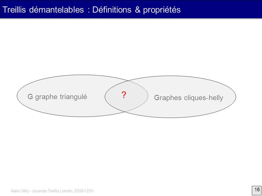 16 Alain Gély - Journée Treillis Lorrain, 2008/12/01 Treillis démantelables : Définitions & propriétés G graphe triangulé Graphes cliques-helly ?