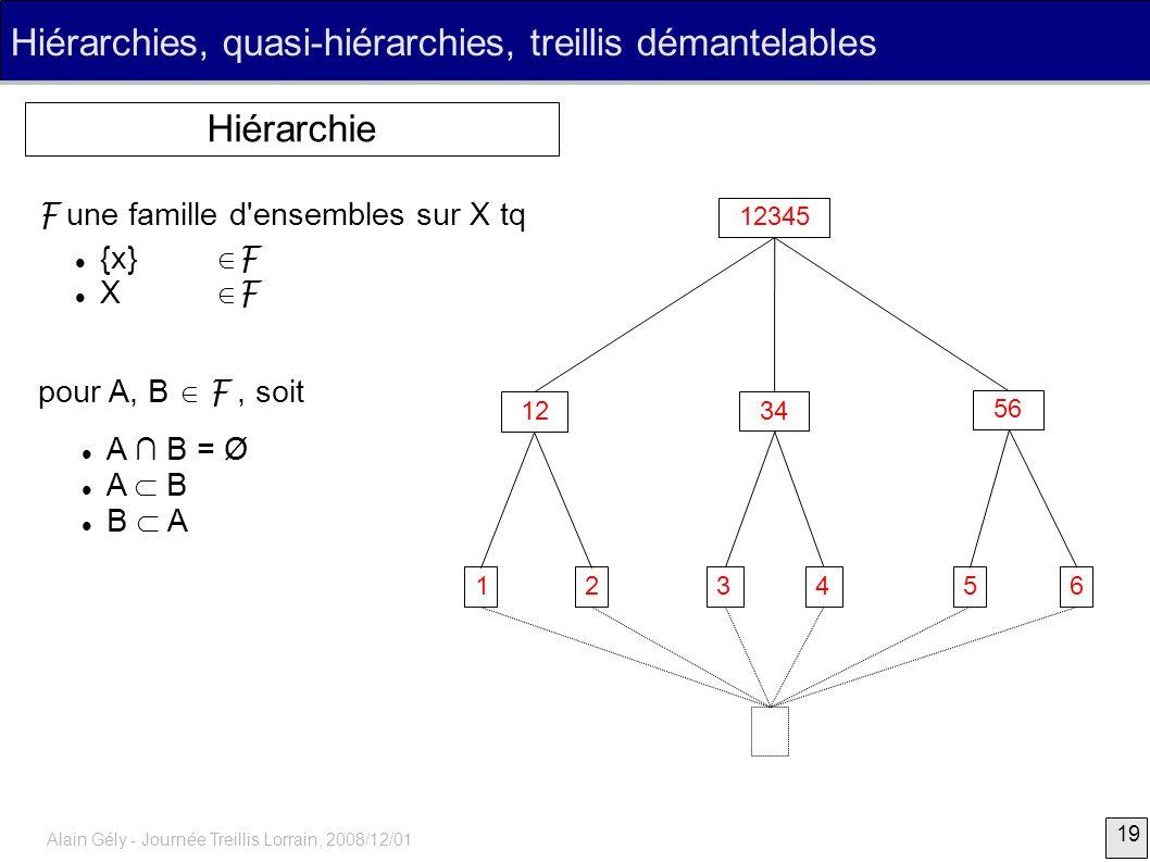 19 Alain Gély - Journée Treillis Lorrain, 2008/12/01 Hiérarchies, quasi-hiérarchies, treillis démantelables 1234 56 245 12345 13 {x} F X F 6 F une fam