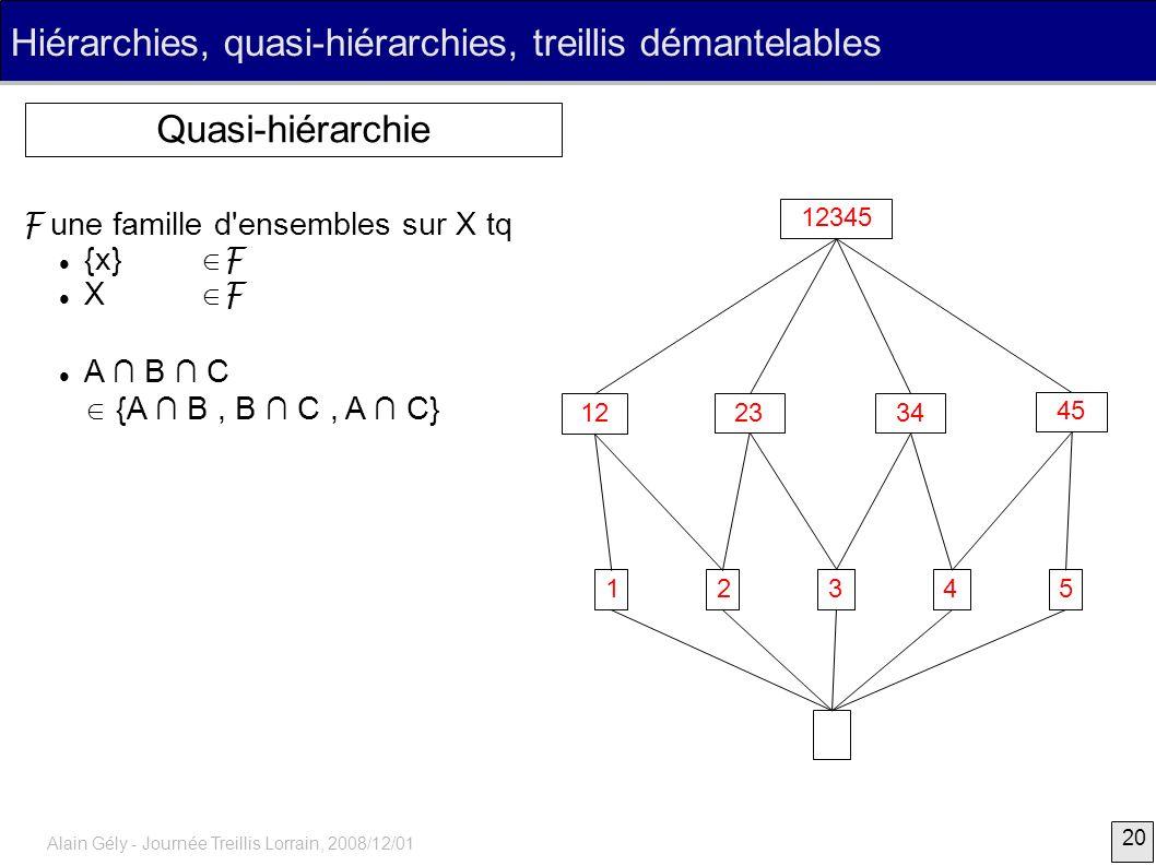 20 Alain Gély - Journée Treillis Lorrain, 2008/12/01 Hiérarchies, quasi-hiérarchies, treillis démantelables 122334 45 245 12345 13 A B C {A B, B C, A
