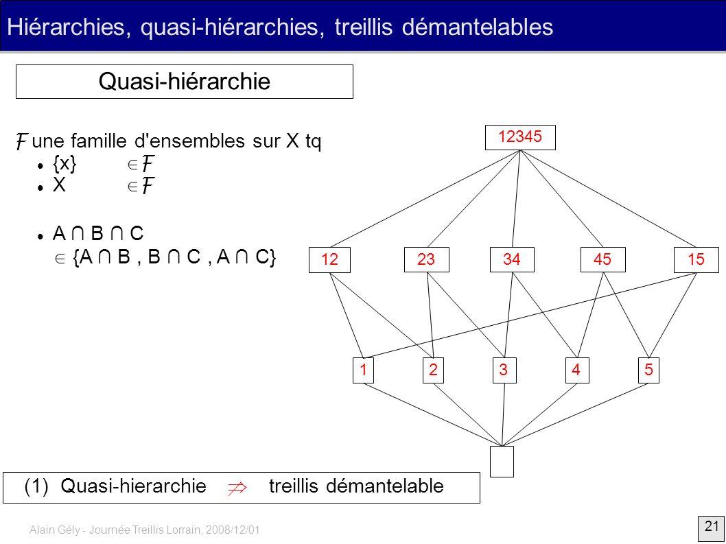 21 Alain Gély - Journée Treillis Lorrain, 2008/12/01 Hiérarchies, quasi-hiérarchies, treillis démantelables 12233445 245 12345 15 13 (1)Quasi-hierarch
