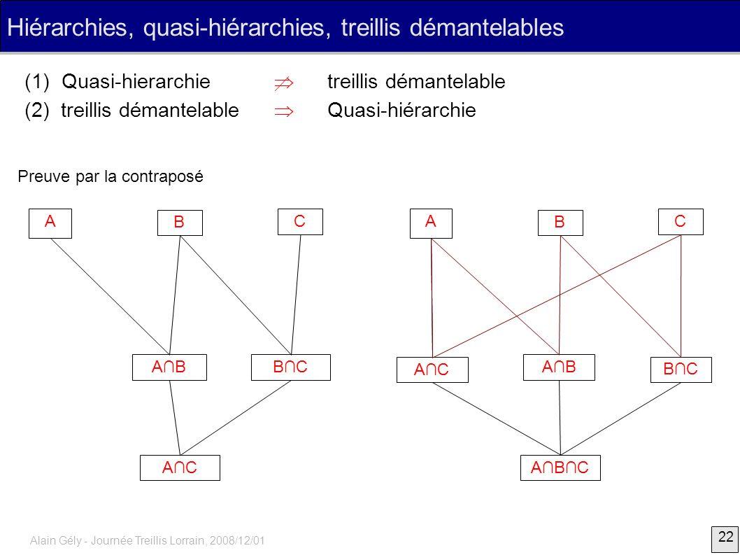 22 Alain Gély - Journée Treillis Lorrain, 2008/12/01 Hiérarchies, quasi-hiérarchies, treillis démantelables A B C ABAB ABCABC ACAC BC (2) treillis dém
