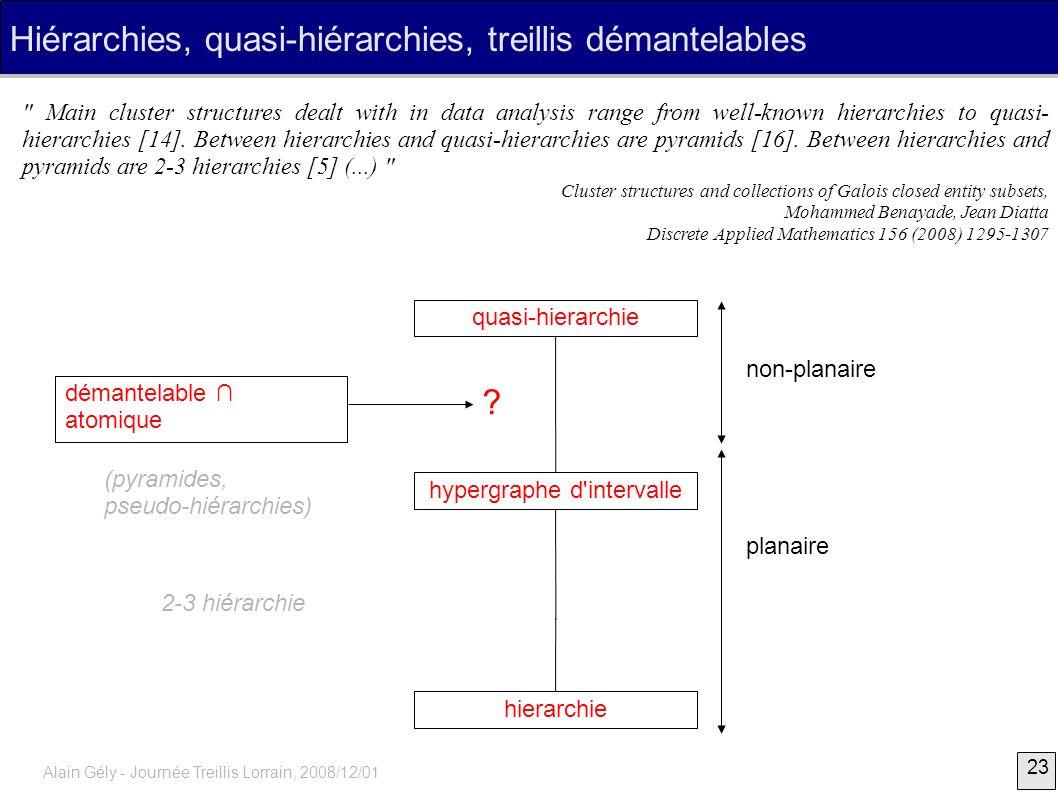 23 Alain Gély - Journée Treillis Lorrain, 2008/12/01 Hiérarchies, quasi-hiérarchies, treillis démantelables