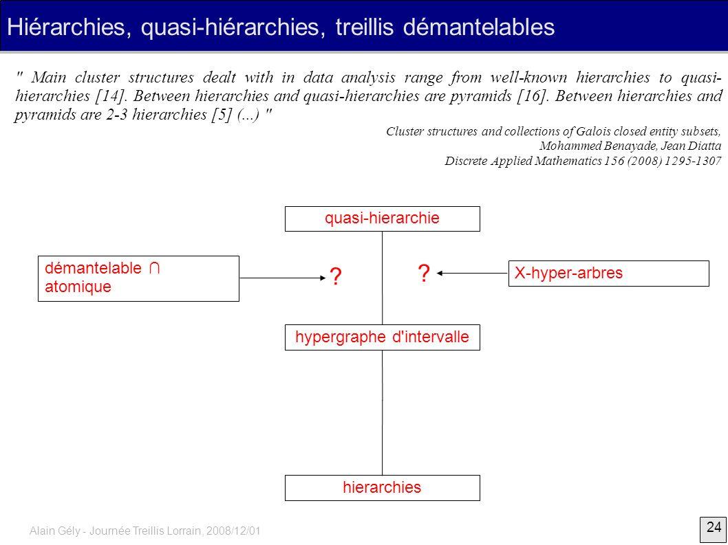 24 Alain Gély - Journée Treillis Lorrain, 2008/12/01 Hiérarchies, quasi-hiérarchies, treillis démantelables