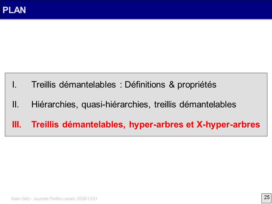 25 Alain Gély - Journée Treillis Lorrain, 2008/12/01 PLAN I. Treillis démantelables : Définitions & propriétés II. Hiérarchies, quasi-hiérarchies, tre