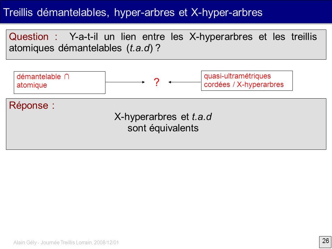 26 Alain Gély - Journée Treillis Lorrain, 2008/12/01 Treillis démantelables, hyper-arbres et X-hyper-arbres démantelable atomique quasi-ultramétriques