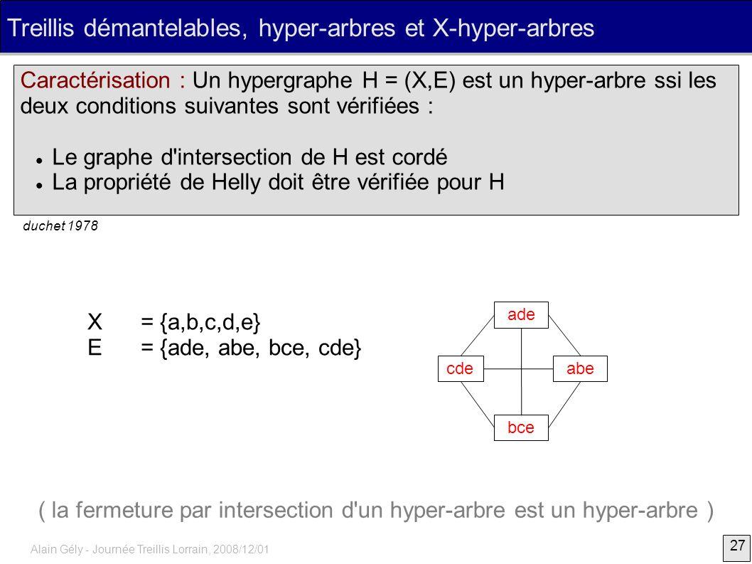 27 Alain Gély - Journée Treillis Lorrain, 2008/12/01 Treillis démantelables, hyper-arbres et X-hyper-arbres Caractérisation : Un hypergraphe H = (X,E)