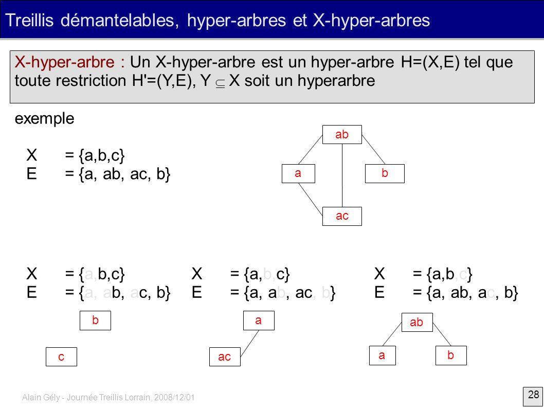 28 Alain Gély - Journée Treillis Lorrain, 2008/12/01 Treillis démantelables, hyper-arbres et X-hyper-arbres X-hyper-arbre : Un X-hyper-arbre est un hy