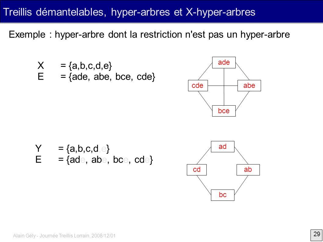 29 Alain Gély - Journée Treillis Lorrain, 2008/12/01 Treillis démantelables, hyper-arbres et X-hyper-arbres Exemple : hyper-arbre dont la restriction