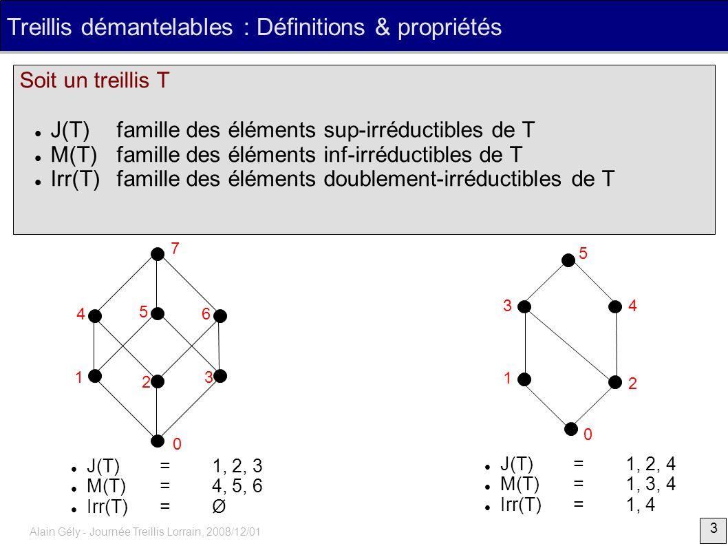 4 Alain Gély - Journée Treillis Lorrain, 2008/12/01 Treillis démantelables : Définitions & propriétés 0 1 2 34 5 J(L) =1, 2, 4 M(L)=1, 3, 4 Irr(L)=1, 4 0 2 3 5 J(L) =2, 3, 5 M(L)=0, 2, 3 Irr(L)=2, 3 0 5 J(L) =5 M(L)=0 Irr(L)=Ø Ø Étape 1Étape 2Étape 3Étape 4