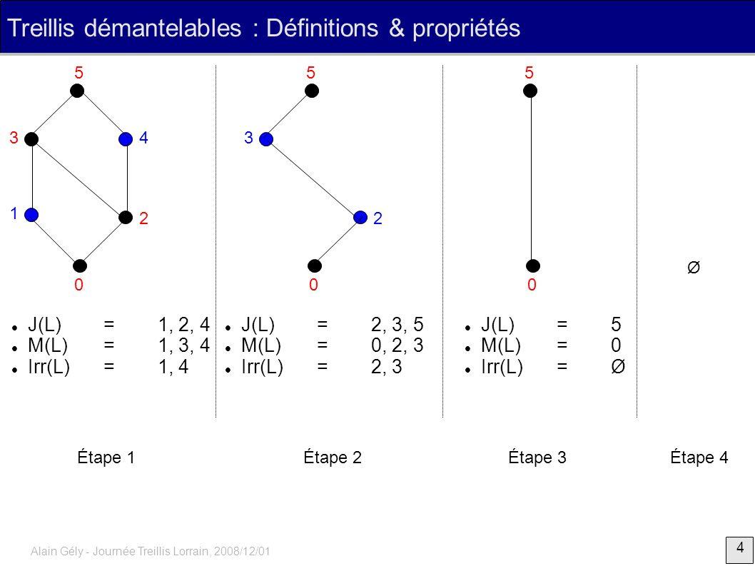4 Alain Gély - Journée Treillis Lorrain, 2008/12/01 Treillis démantelables : Définitions & propriétés 0 1 2 34 5 J(L) =1, 2, 4 M(L)=1, 3, 4 Irr(L)=1,