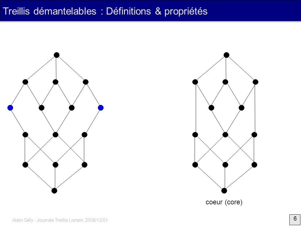27 Alain Gély - Journée Treillis Lorrain, 2008/12/01 Treillis démantelables, hyper-arbres et X-hyper-arbres Caractérisation : Un hypergraphe H = (X,E) est un hyper-arbre ssi les deux conditions suivantes sont vérifiées : Le graphe d intersection de H est cordé La propriété de Helly doit être vérifiée pour H duchet 1978 ( la fermeture par intersection d un hyper-arbre est un hyper-arbre ) X= {a,b,c,d,e} E = {ade, abe, bce, cde} ade bce abecde