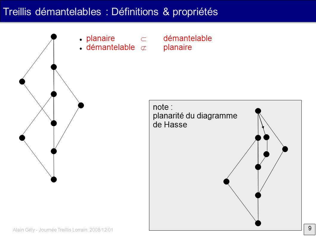 30 Alain Gély - Journée Treillis Lorrain, 2008/12/01 Treillis démantelables, hyper-arbres et X-hyper-arbres Soit F un système de fermeture, mq si ( F, ) est démantelable, alors F est un X-hyper-arbre F est un hyper-arbre, en effet : (1) Soient A,B,C F, A B C {A B, B C, A C} (quasi-hierarchie) propriété de Helly (2) Supposons le graphe d intersection de F non cordé A1A1 A2A2 AiAi A1A1 A2A2 AiAi Contradiction Preuve (1/3)