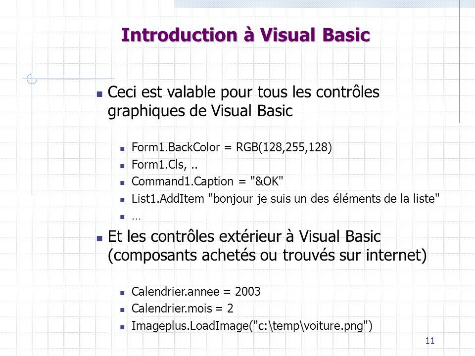 11 Introduction à Visual Basic Ceci est valable pour tous les contrôles graphiques de Visual Basic Form1.BackColor = RGB(128,255,128) Form1.Cls,..
