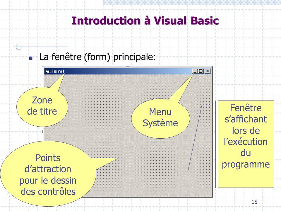 15 Introduction à Visual Basic La fenêtre (form) principale: Zone de titre Menu Système Points dattraction pour le dessin des contrôles Fenêtre saffic