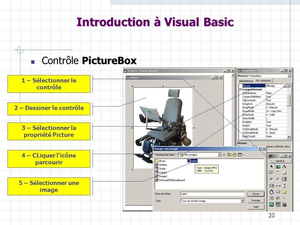 20 Introduction à Visual Basic PictureBox Contrôle PictureBox 1 – Sélectionner le contrôle 2 – Dessiner le contrôle 3 – Sélectionner la propriété Picture 4 – CLiquer licône parcourir 5 – Sélectionner une image