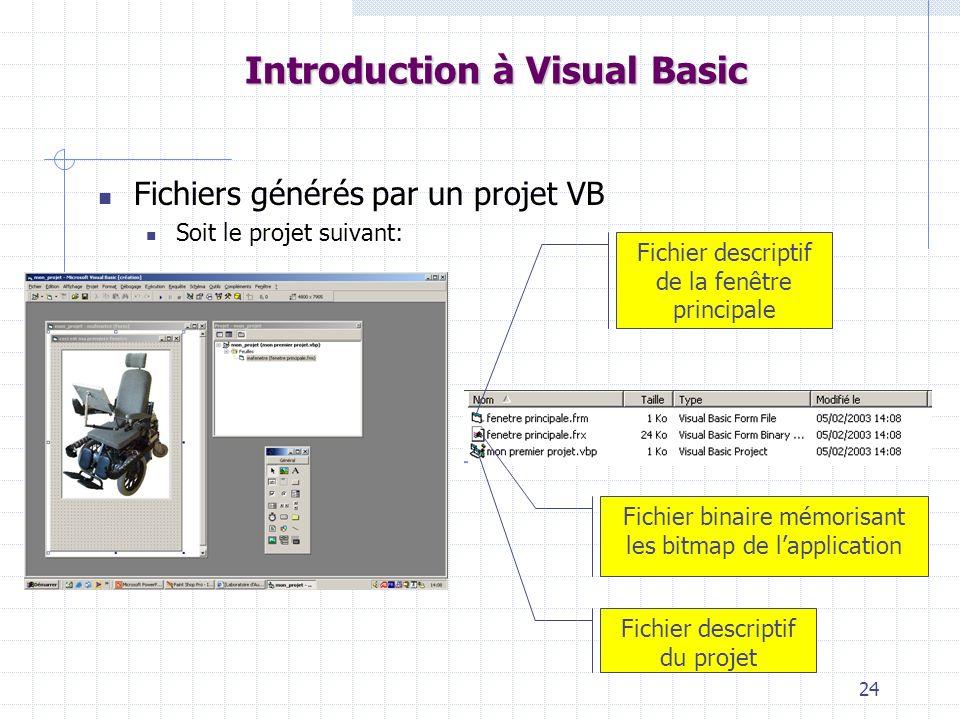 24 Introduction à Visual Basic Fichiers générés par un projet VB Soit le projet suivant: Fichier descriptif du projet Fichier binaire mémorisant les bitmap de lapplication Fichier descriptif de la fenêtre principale