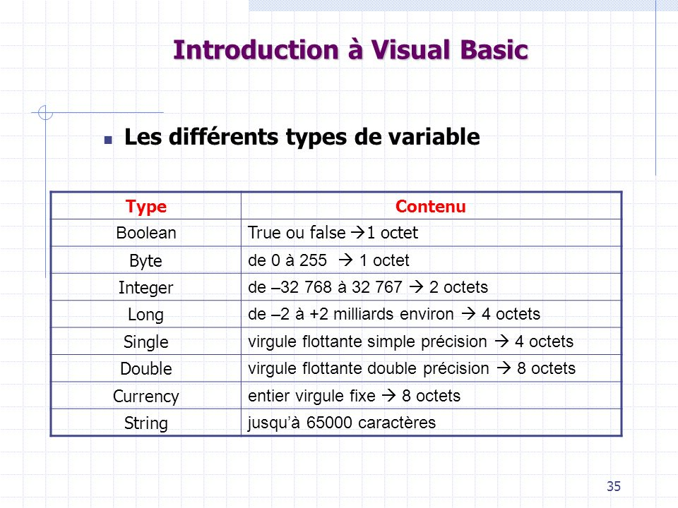 35 Introduction à Visual Basic Les différents types de variable TypeContenu Boolean True ou false 1 octet Byte de 0 à 255 1 octet Integer de –32 768 à