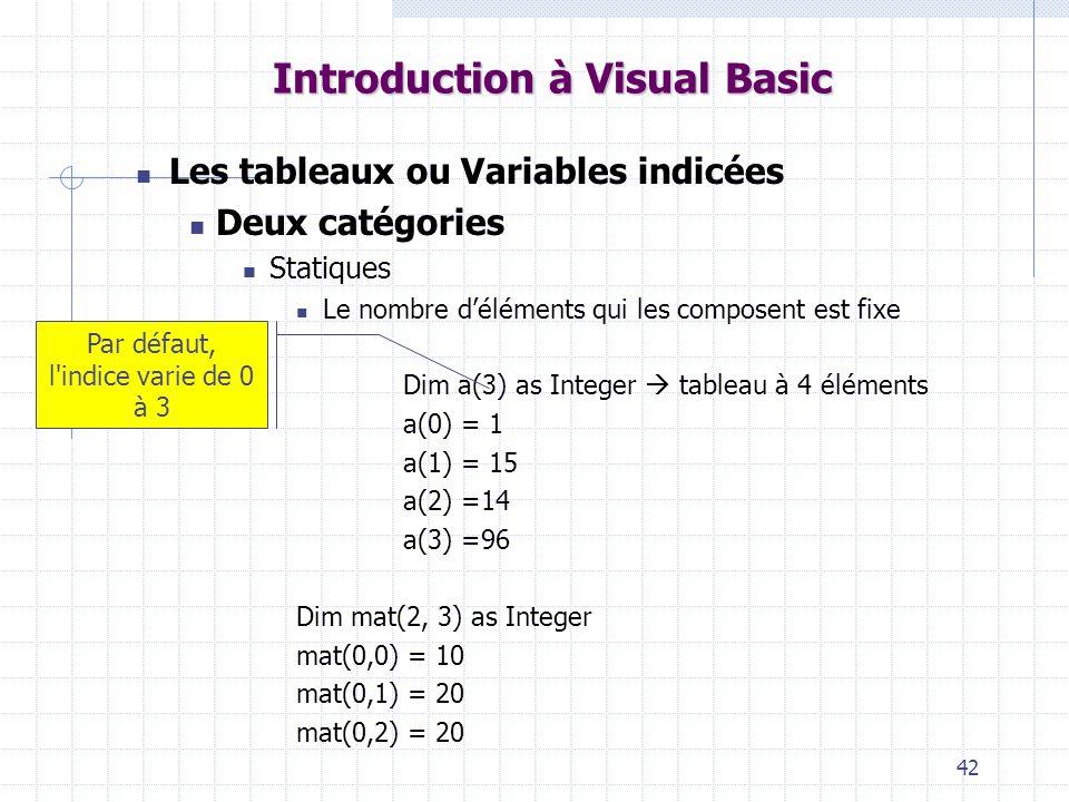 42 Introduction à Visual Basic Les tableaux ou Variables indicées Deux catégories Statiques Le nombre déléments qui les composent est fixe Dim a(3) as Integer tableau à 4 éléments a(0) = 1 a(1) = 15 a(2) =14 a(3) =96 Dim mat(2, 3) as Integer mat(0,0) = 10 mat(0,1) = 20 mat(0,2) = 20 Par défaut, l indice varie de 0 à 3